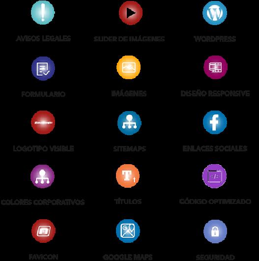 Ventajas del diseño web de Novologic