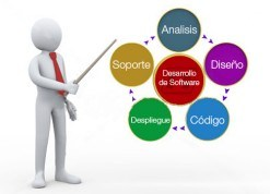 Aplicaciones a medida Castellón